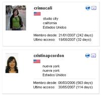 Detalle de Usuarios de Spaniards.es